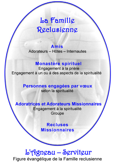 Famille Reclusienne